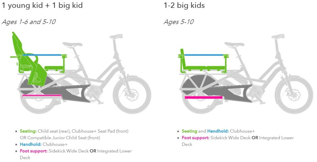 transport big kids gsd