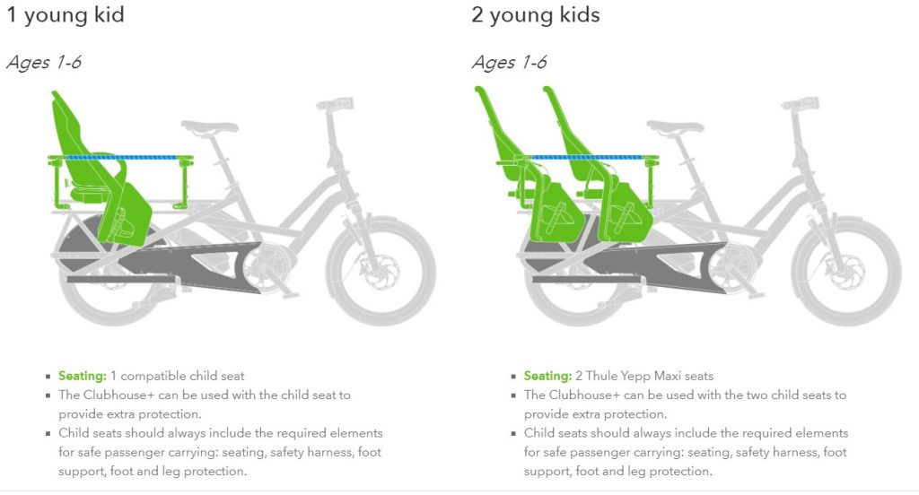 Transport young kids GSD