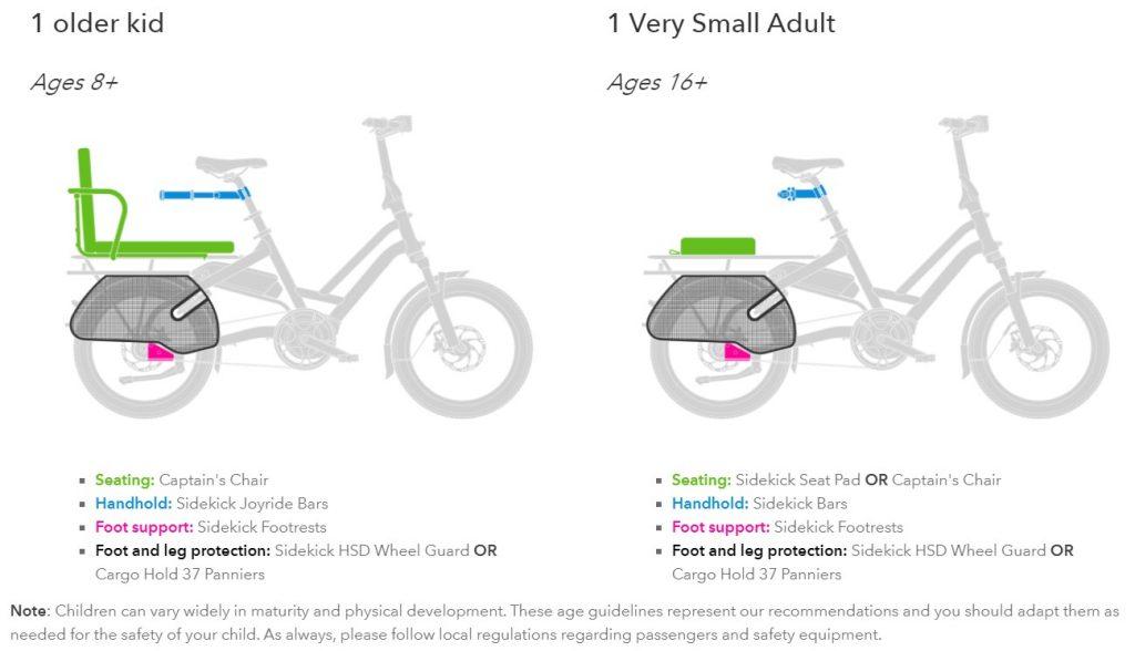 transport adult HSD